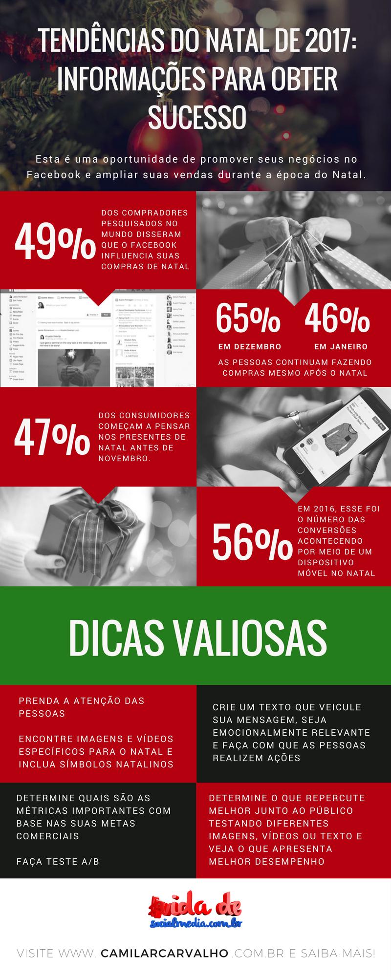 dicas_natal_facebook_como_vender_mais_social_media