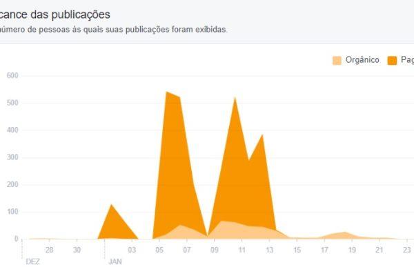 alcane_organico_pago_facebook_camila_carvalho