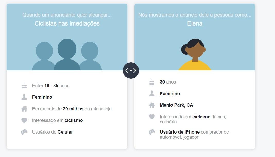 anuncios_facebook_feed_noticias_algoritmo1