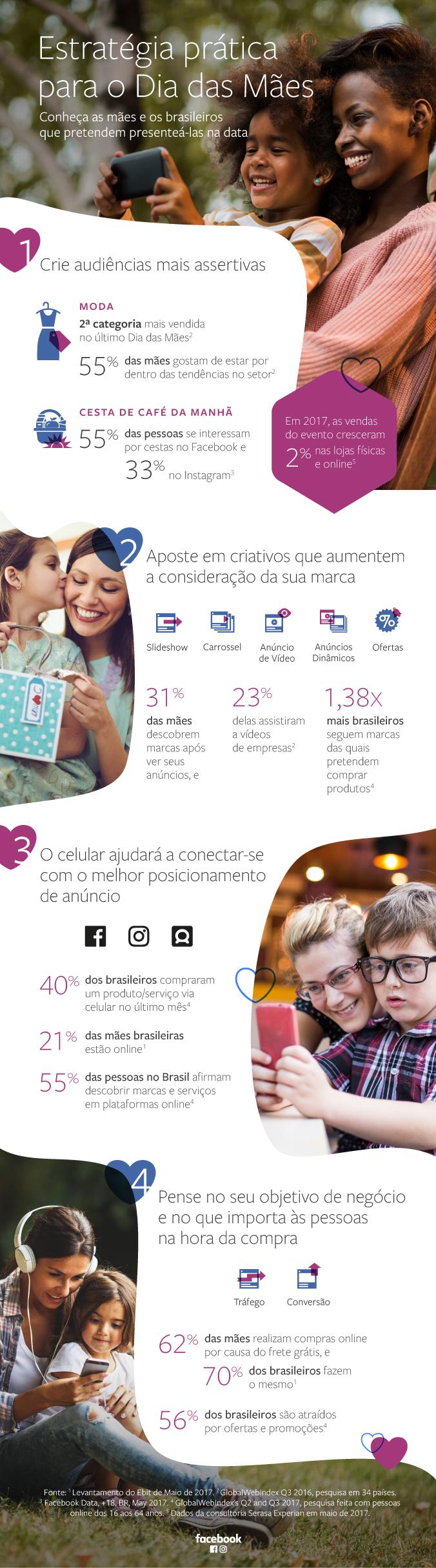 Dia_das_Mãe_Facebook
